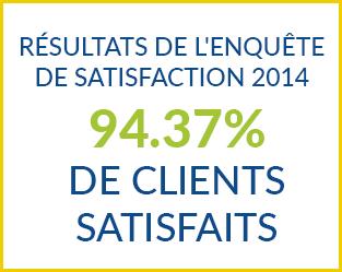 satisfaction 2014