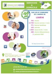 presence verte services agence Lodeve